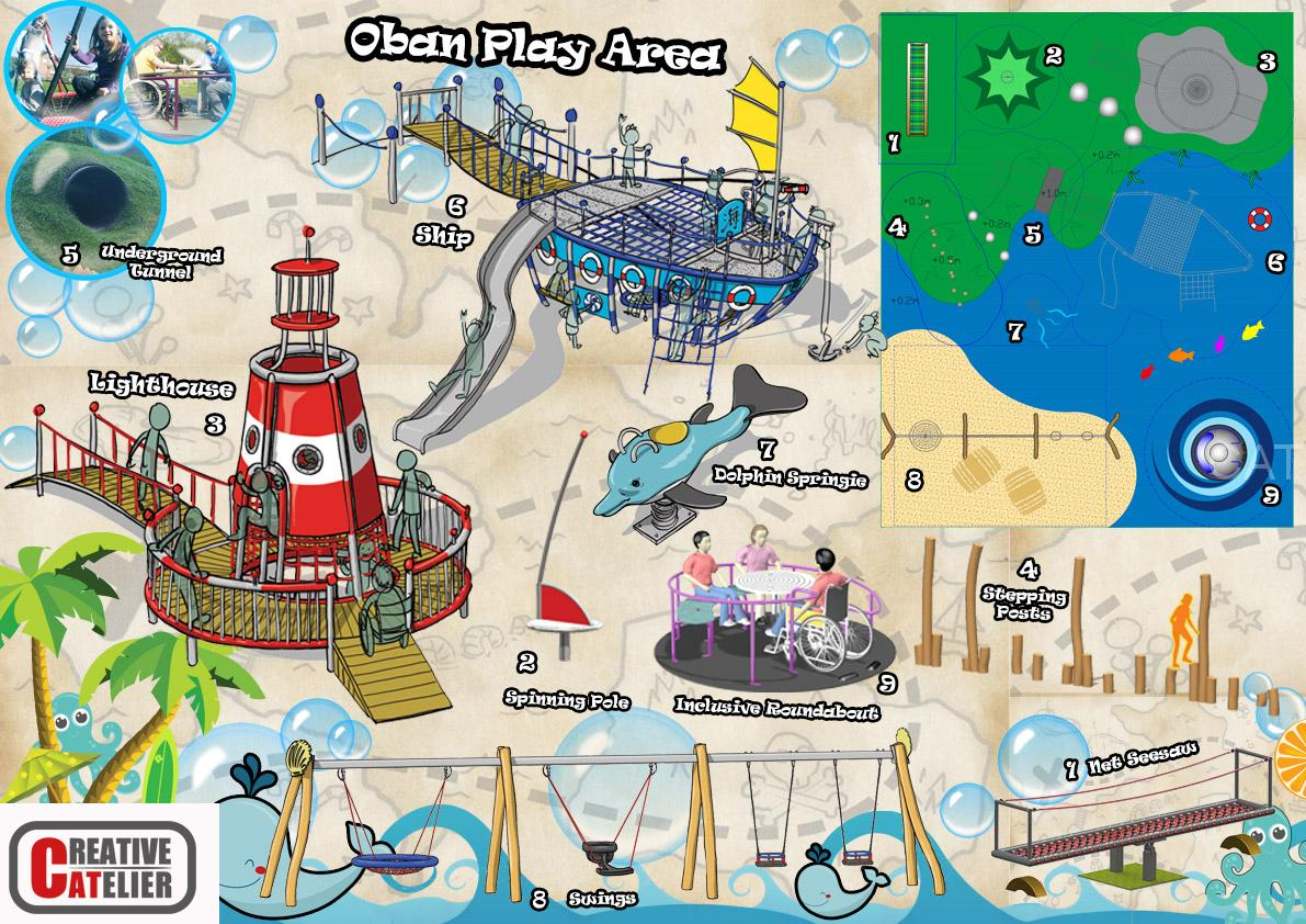 Oban Play Park Presentation
